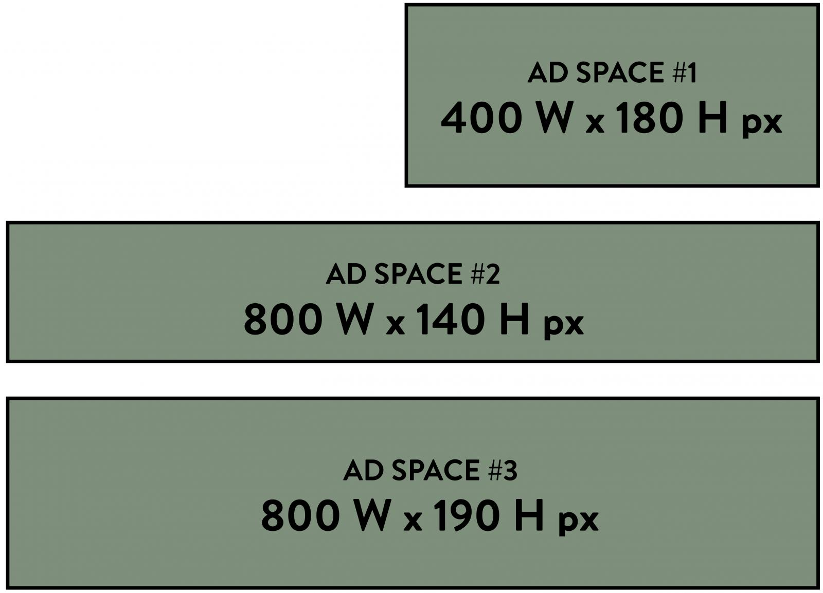 Photo depicting the size of each add space listed in the description